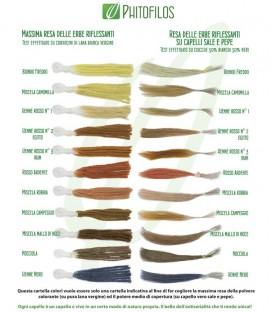 Tabella Colori Miscela alla Camomilla - Phitofilos