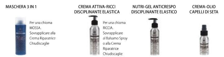 Undici 9 Domus Olea Toscana ecoBelli Blog